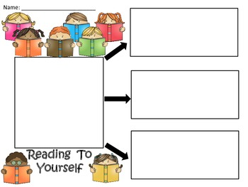 A+  Reading To Yourself... Three Graphic Organizers