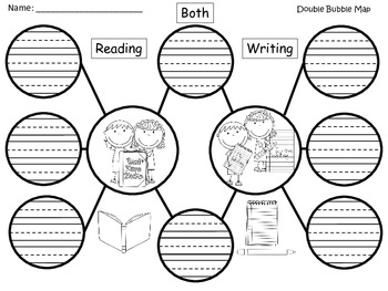 A+ Reading & Writing:  Double Bubble Maps