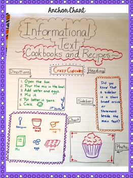 Special Education Informational Text Reading and Writing Recipes