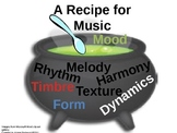 A Recipe for Music: a PowerPoint and worksheet for the ele