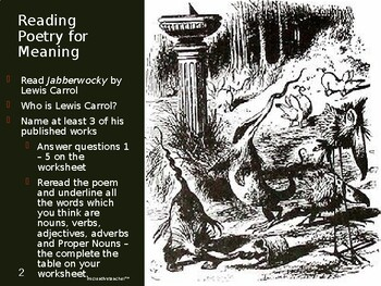 A Recipe for Poetry PowerPoint and Activities