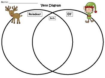 A+ Reindeer & Elf Venn Diagram