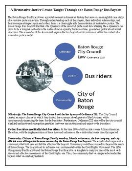 A Restorative Justice Lesson Taught Through the Baton Rouge Bus Boycott