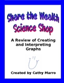 A Review of Creating and Interpreting Graphs