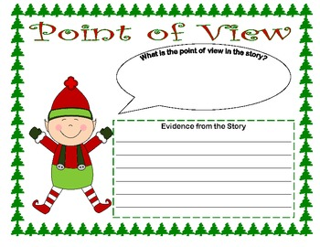 A Ride on the Polar Express a Complete Literacy Unit