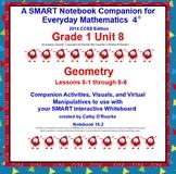 A SMARTboard Companion for Everyday Math 4 2014 CCSS Ed Gr 1 Unit 8 Part 1