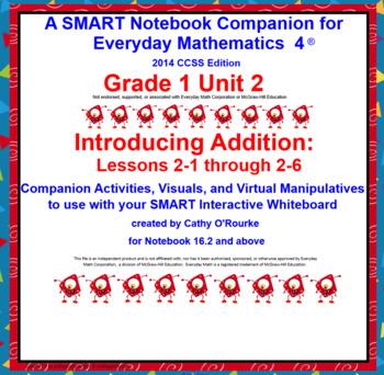 A SMARTboard Companion for Everyday Math 4 2014 CCSS Ed. Grade 1 Unit 2 part 1