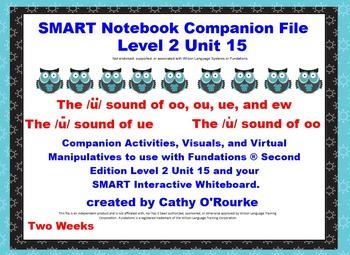 A SMARTboard  Second Edition Level 2 Unit 15 Companion File