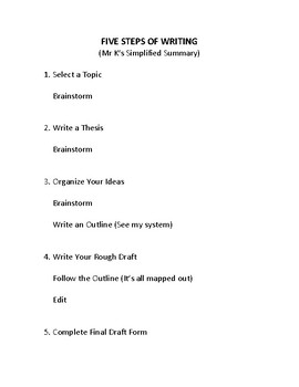 A SUCCESSFUL METHOD FOR TEACHING MULTI-PAGE ESSAYS AND RESEARCH PAPERS