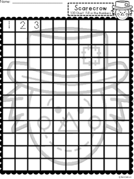 A+ Scarecrow 100 and 120 Chart