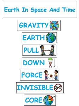 A+ Science: Gravity Art..Song/Poem, Observe and Record, Word Wall