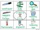 A+ Science Tools: Recording Sheet