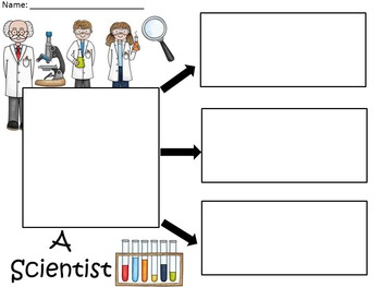 A+  Scientist: Three Graphic Organizers