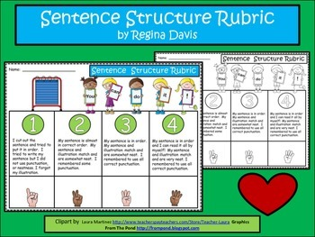 A+  Sentence Structure: Rubric