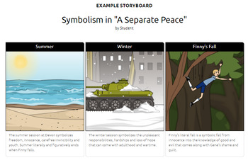 A Separate Peace Activities: Character Map, Major Themes, Symbolism & Motif