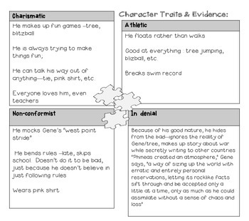 A Separate Peace: Character Puzzle Activity