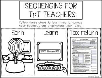 A Sequencing Activity for TpT Teachers- Earn, Learn, Tax Return