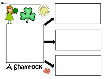 A+ Shamrock... Three Graphic Organizers
