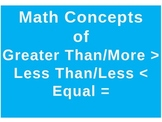 A Short PowerPoint Lesson using Greater Than, Less Than, and Equal