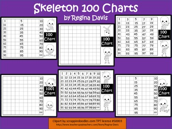A+ Skeleton 100 Charts