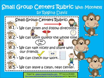 A+  Small Group Behavior Rubric With Monkeys