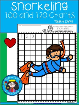 A+ Snorkeling: Numbers 100 and 120 Chart