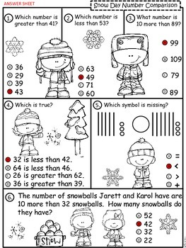 A+  Snow Day III: Number Comparison