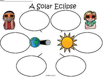 A+ Solar Eclipse...Three Graphic Organizers