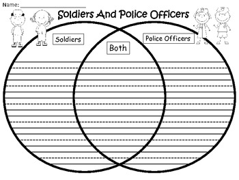 A+ Free....Soldier And Police Officer Venn Diagram Compare  And Contrast