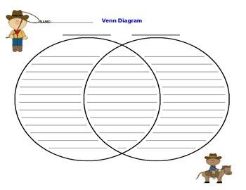 A Southern Ranch Venn Diagram