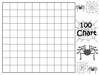A+ Spider 100 Charts