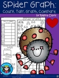 A+ Spider Graph: Count, Tally, Graph, and Compare