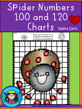 A+ Spider Numbers 100 and 120 Chart