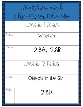 A Spoonful of Science Unit 4: Weather and Objects in the Sky