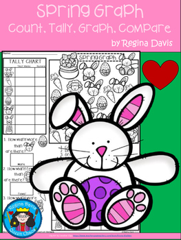 A+ Spring Bunny: Count, Tally, Graph, and Compare