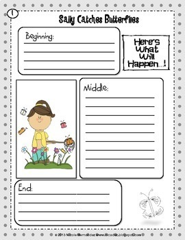 Spring Writing - A Springboard of Writing Ideas