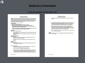 A StarBurst of Information Opening Day/Week Activity