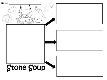 A+ Stone Soup: Graphic Organizers