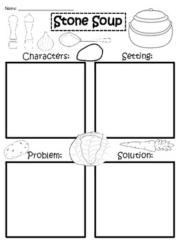 A+ Stone Soup: Story Maps