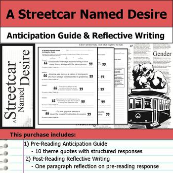 A Streetcar Named Desire - Anticipation Guide & Reflection