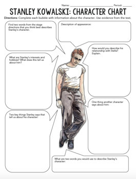 A Streetcar Named Desire Characterization Activity -- Worksheets, Bell-Ringers