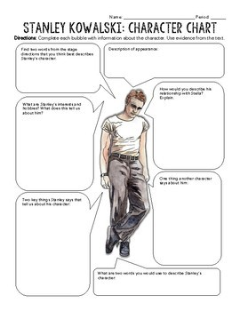 A character analysis of stanley kowalski in streetcar named desire
