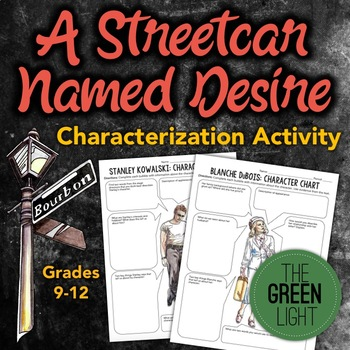 A Streetcar Named Desire Characterization Activity -- Work