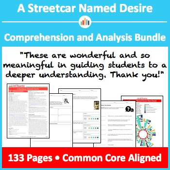 A Streetcar Named Desire – Comprehension and Analysis Bundle