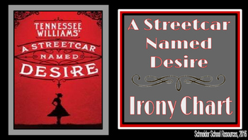 A Streetcar Named Desire Irony Chart