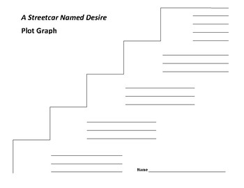 A Streetcar Named Desire Plot Graph - Tennessee Williams (Common Core)