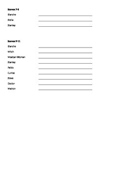 A Streetcar Named Desire Role Signup Sheet