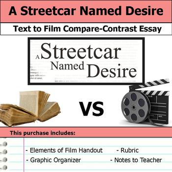 A Streetcar Named Desire - Text to Film Essay Bundle