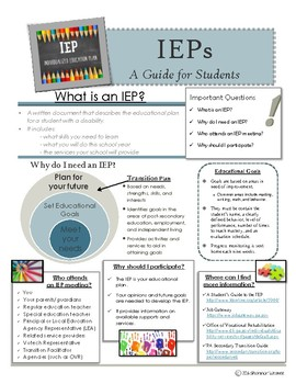 A Student Guide to IEPs Handout
