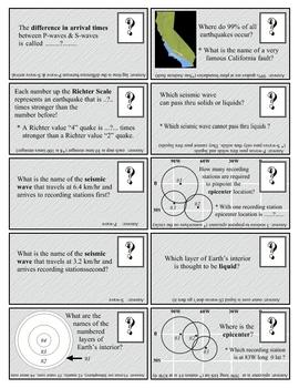 A+ Study Cards Plate Tectonics SURFFDOGGY